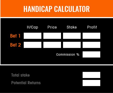 Handicap Betting Calculator