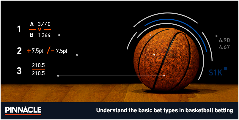 What does Spread mean in Basketball Betting?