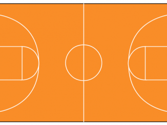 How long is a Basketball Court?