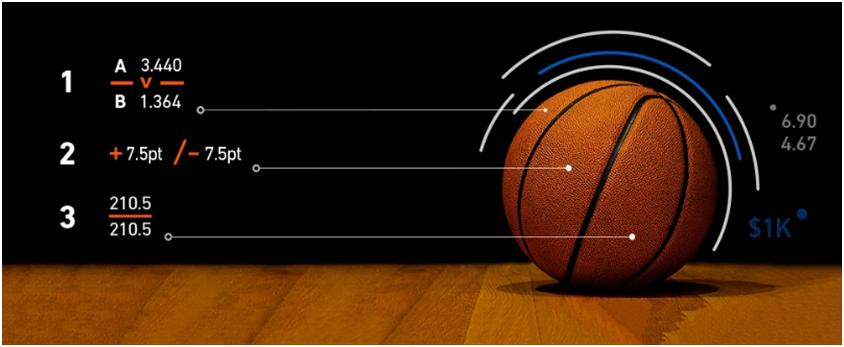 Basketball Betting odds