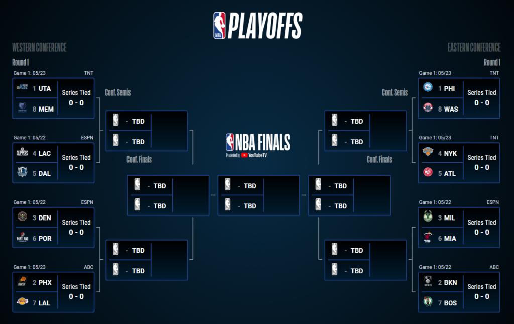 NBA 2020/2021 Playoff
